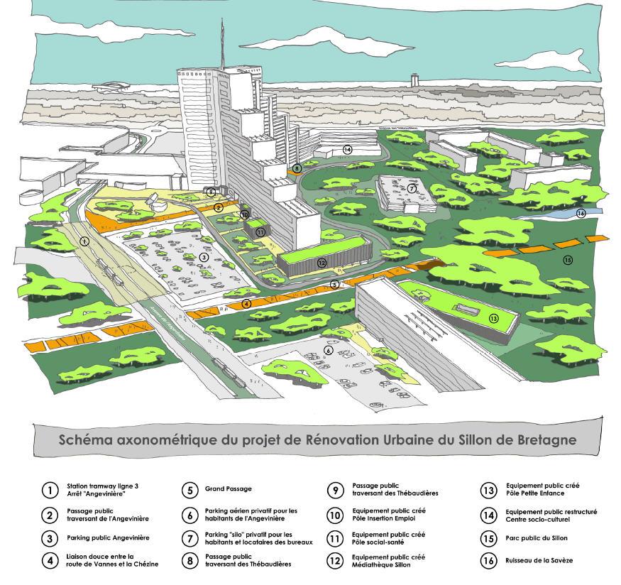 rénovation urbaine exemple