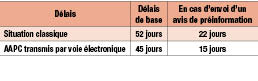 TABLEAU - Table148480.pdf