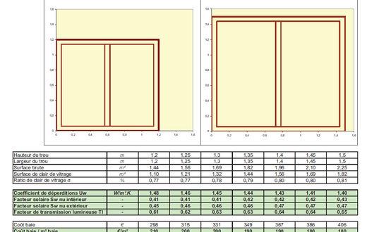 la rt 2012 impose 17 de baies vitr es par rapport la. Black Bedroom Furniture Sets. Home Design Ideas