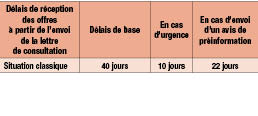 TABLEAU - Table148528.pdf