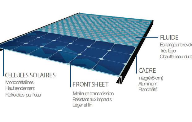 Avec son panneau solaire hybride, une start-up marseillaise accumule les  trophées 4c7271ca8ae8
