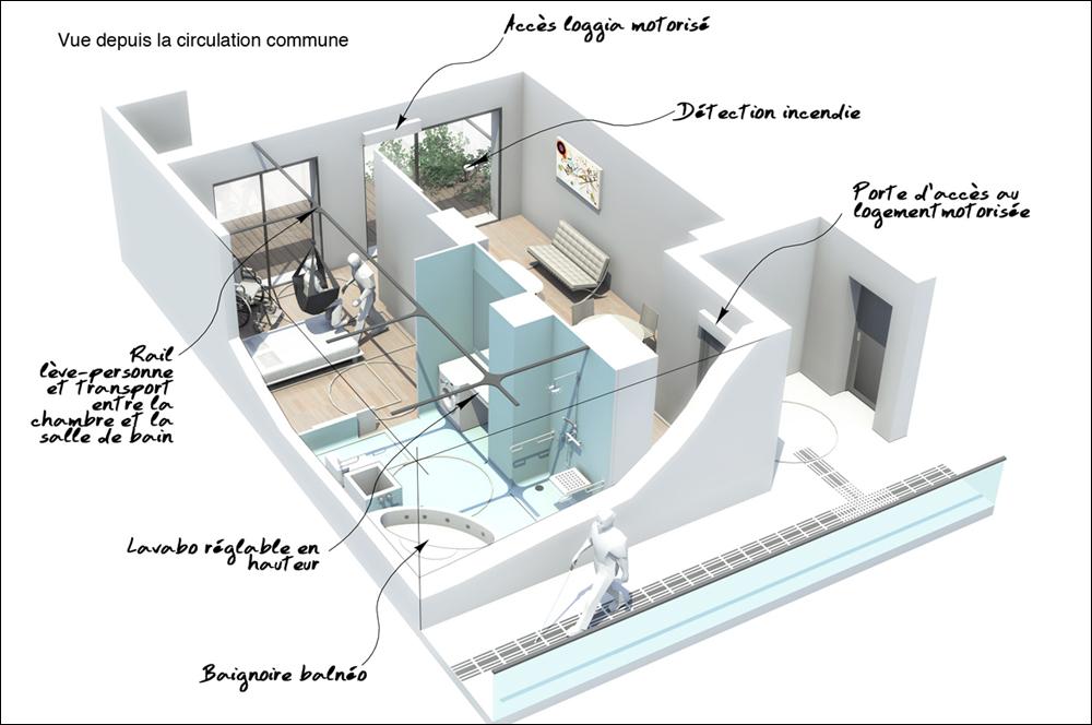 plan appartement handicapé