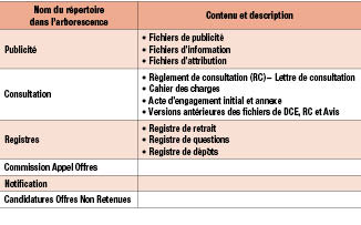 TABLEAU - Table149676.pdf