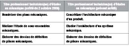 TABLEAU - Table30485.pdf