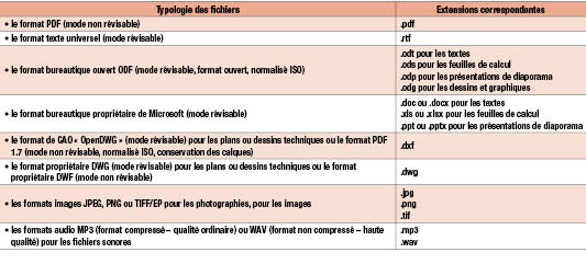 TABLEAU - Table149312.pdf