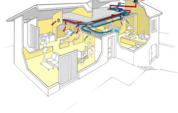 comment installer une ventilation double flux avec changeur. Black Bedroom Furniture Sets. Home Design Ideas