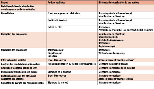 TABLEAU - Table148288.pdf